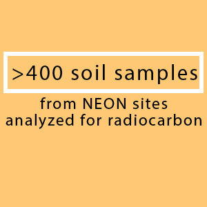 >400 soil samples from NEON sites analyzed for radiocarbon
