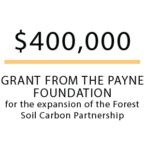 $400,000 grant from the Payne Foundation for the expansion of the Forest Soil Carbon Partnership