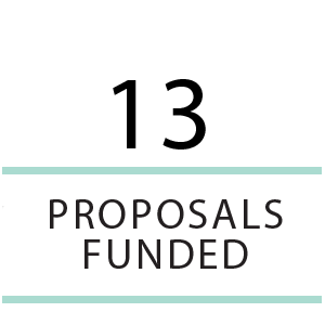 13 proposals funded