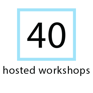 40 hosted workshops