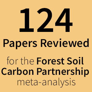 124 papers reviewed for the Forest Soil Carbon Partnership meta-analysis
